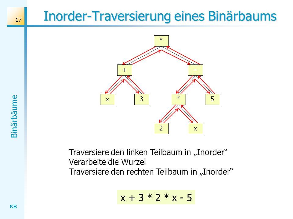 KB Binärbäume 17 Inorder-Traversierung eines Binärbaums * + x3 2x – 5* x + 3 * 2 * x - 5 Traversiere den linken Teilbaum in Inorder Verarbeite die Wur