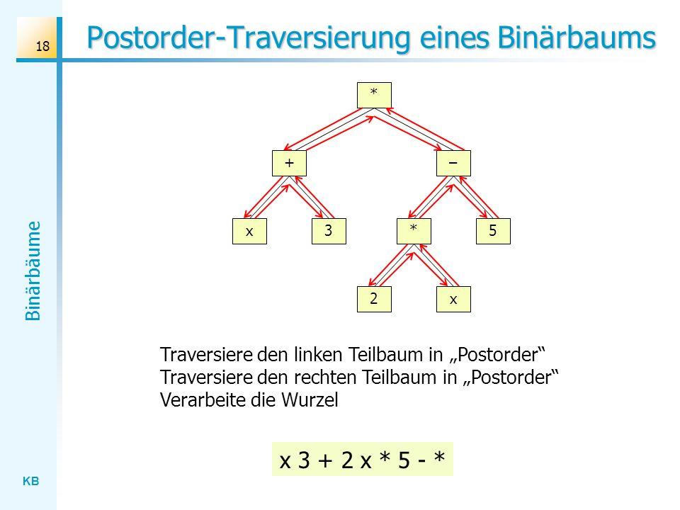 KB Binärbäume 18 Postorder-Traversierung eines Binärbaums * + x3 2x – 5* x 3 + 2 x * 5 - * Traversiere den linken Teilbaum in Postorder Traversiere de
