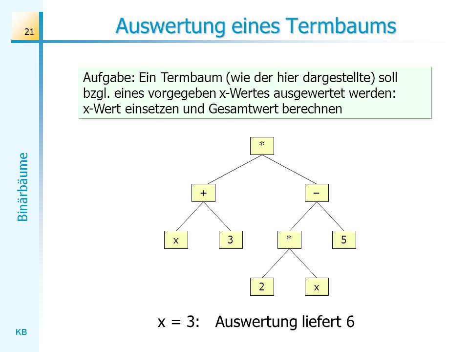 KB Binärbäume 21 Auswertung eines Termbaums Aufgabe: Ein Termbaum (wie der hier dargestellte) soll bzgl. eines vorgegeben x-Wertes ausgewertet werden: