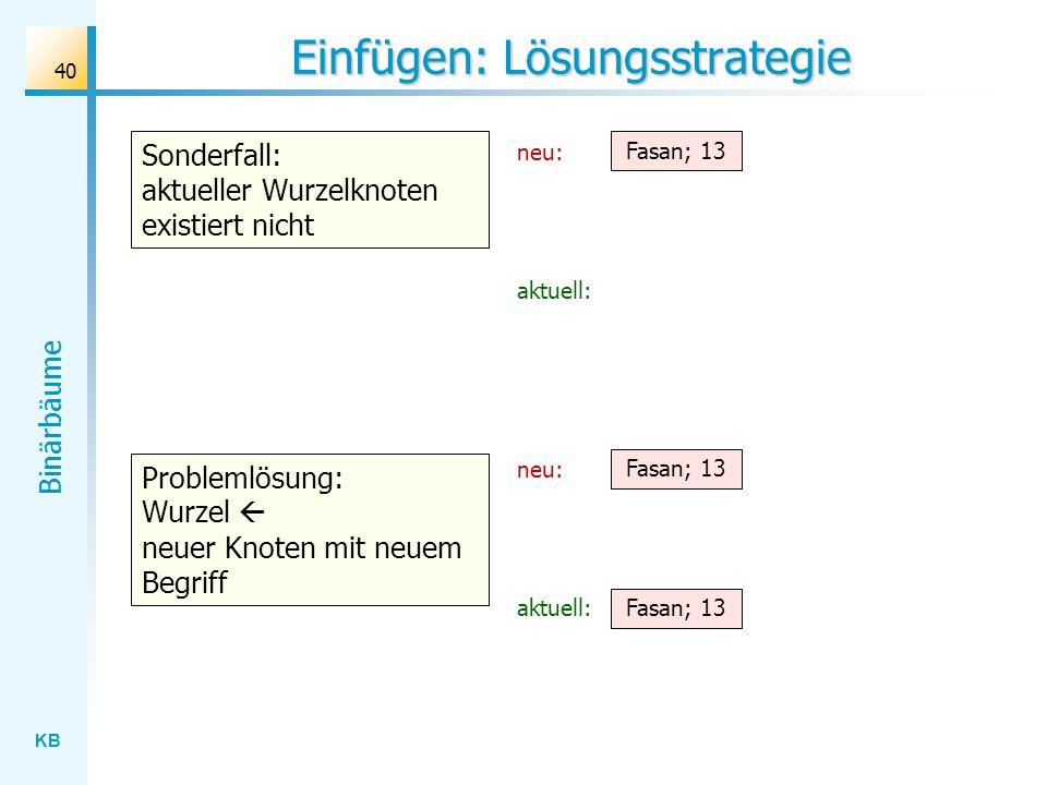 KB Binärbäume 40 Einfügen: Lösungsstrategie Sonderfall: aktueller Wurzelknoten existiert nicht aktuell: Fasan; 13 neu: Problemlösung: Wurzel neuer Kno