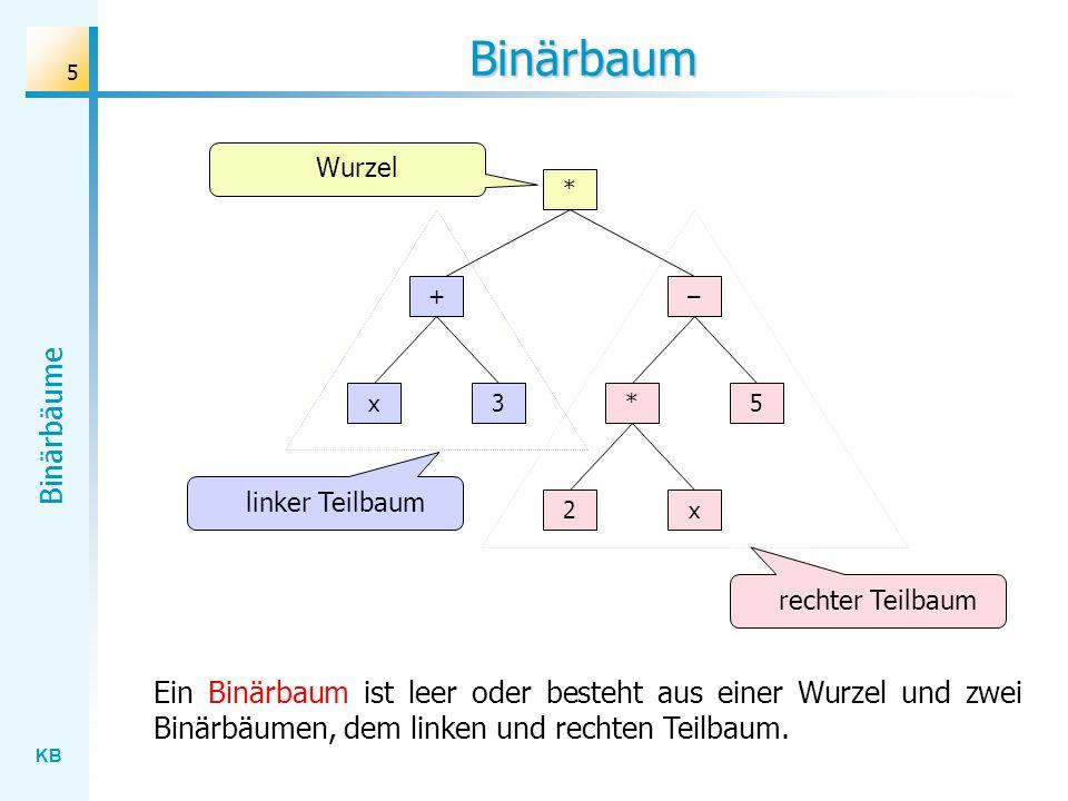 KB Binärbäume 5 Binärbaum * + x3 2x – 5* linker Teilbaum rechter Teilbaum Wurzel Ein Binärbaum ist leer oder besteht aus einer Wurzel und zwei Binärbä