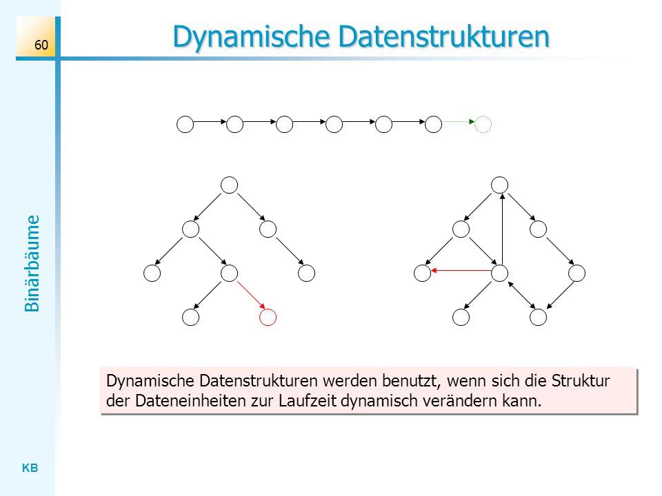 KB Binärbäume 60 Dynamische Datenstrukturen Dynamische Datenstrukturen werden benutzt, wenn sich die Struktur der Dateneinheiten zur Laufzeit dynamisc