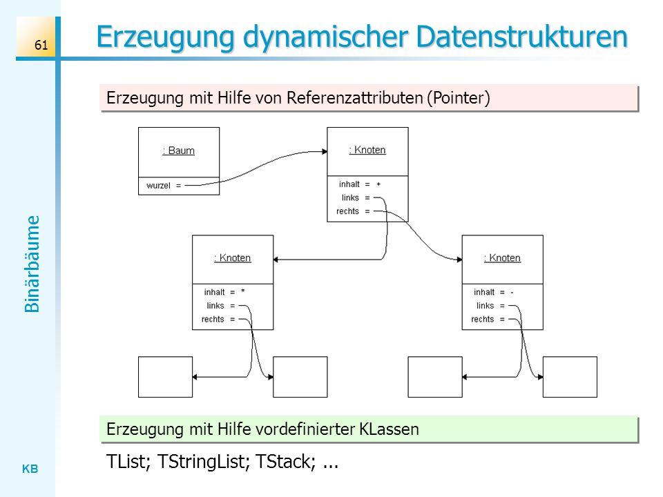 KB Binärbäume 61 Erzeugung dynamischer Datenstrukturen Erzeugung mit Hilfe von Referenzattributen (Pointer) Erzeugung mit Hilfe vordefinierter KLassen