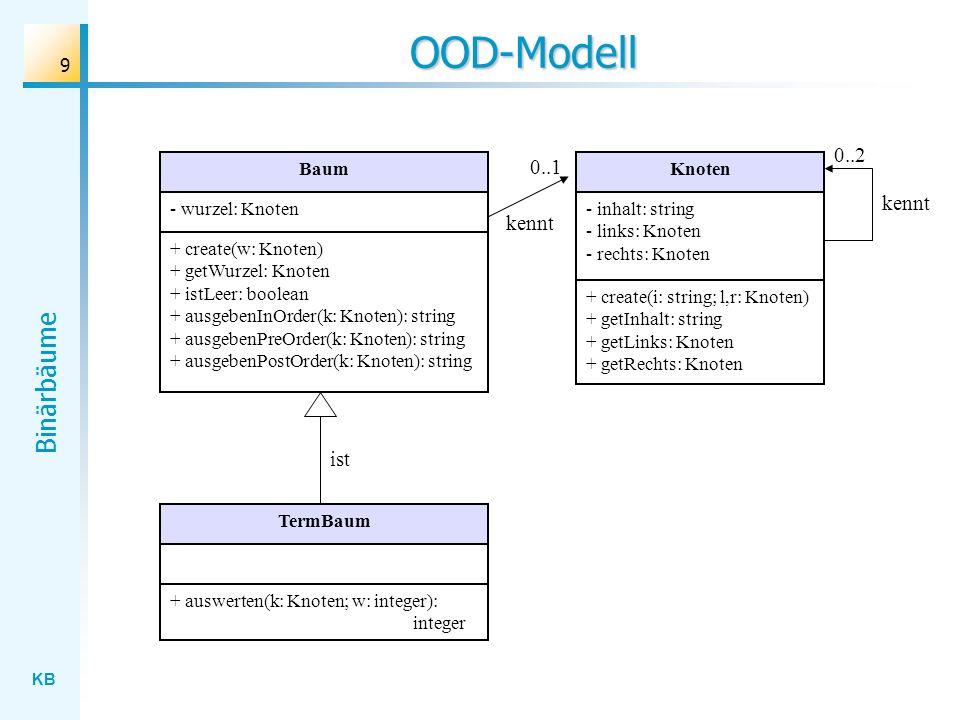 KB Binärbäume 20 Aufgabe Im Ordner Termbaum1 finden Sie ein vorstrukturiertes Programm zur Erzeugung und Verarbeitung von Binärbäumen / Termbäumen.