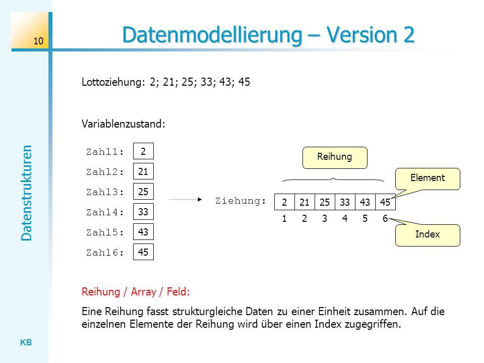 KB Datenstrukturen 10 Datenmodellierung – Version 2 Lottoziehung: 2; 21; 25; 33; 43; 45 Reihung / Array / Feld: Eine Reihung fasst strukturgleiche Daten zu einer Einheit zusammen.