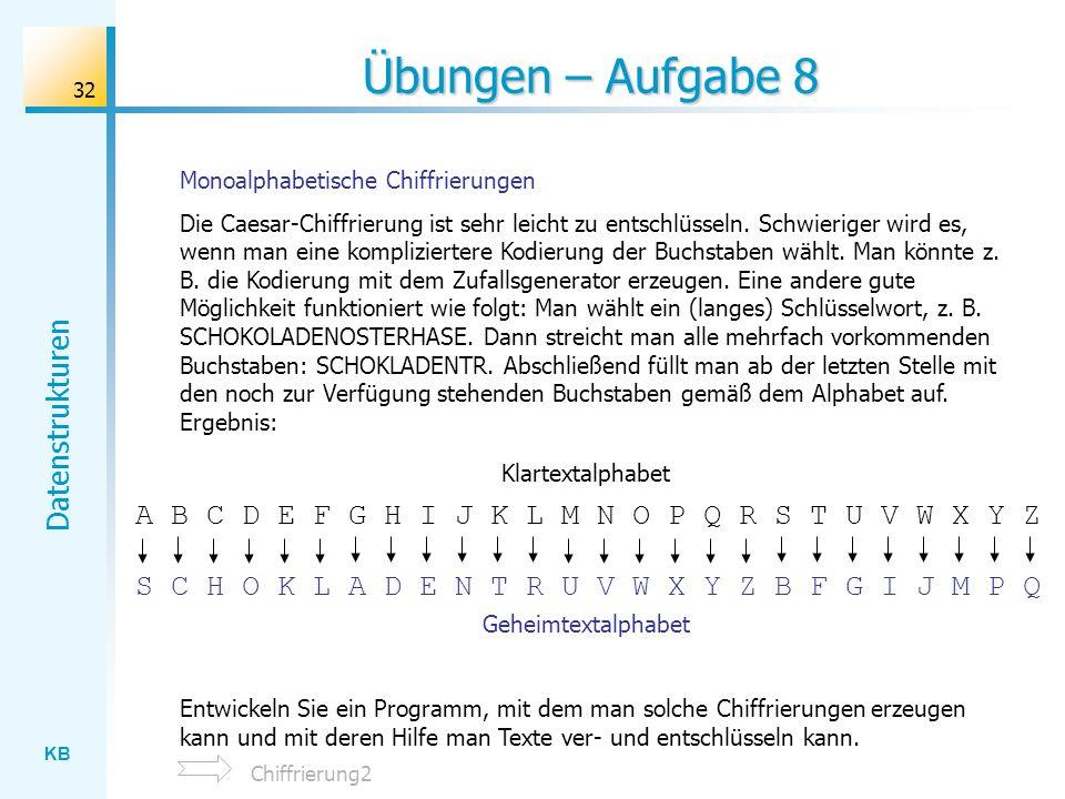 KB Datenstrukturen 32 Übungen – Aufgabe 8 Monoalphabetische Chiffrierungen Die Caesar-Chiffrierung ist sehr leicht zu entschlüsseln.