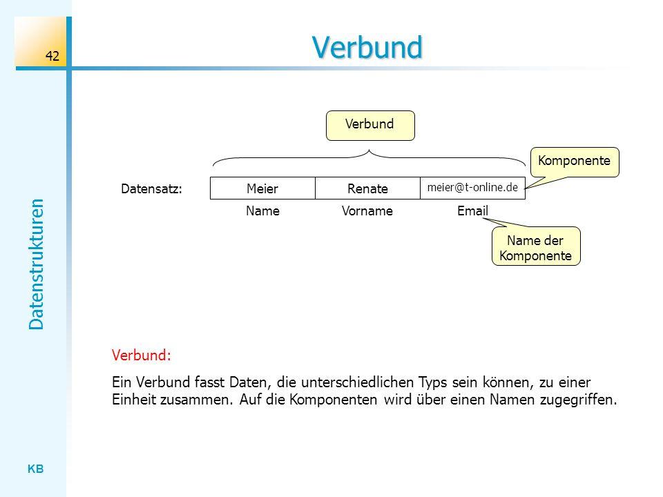 KB Datenstrukturen 42 Verbund Renate meier@t-online.de Meier VornameEmailName Datensatz: Verbund Komponente Name der Komponente Verbund: Ein Verbund fasst Daten, die unterschiedlichen Typs sein können, zu einer Einheit zusammen.