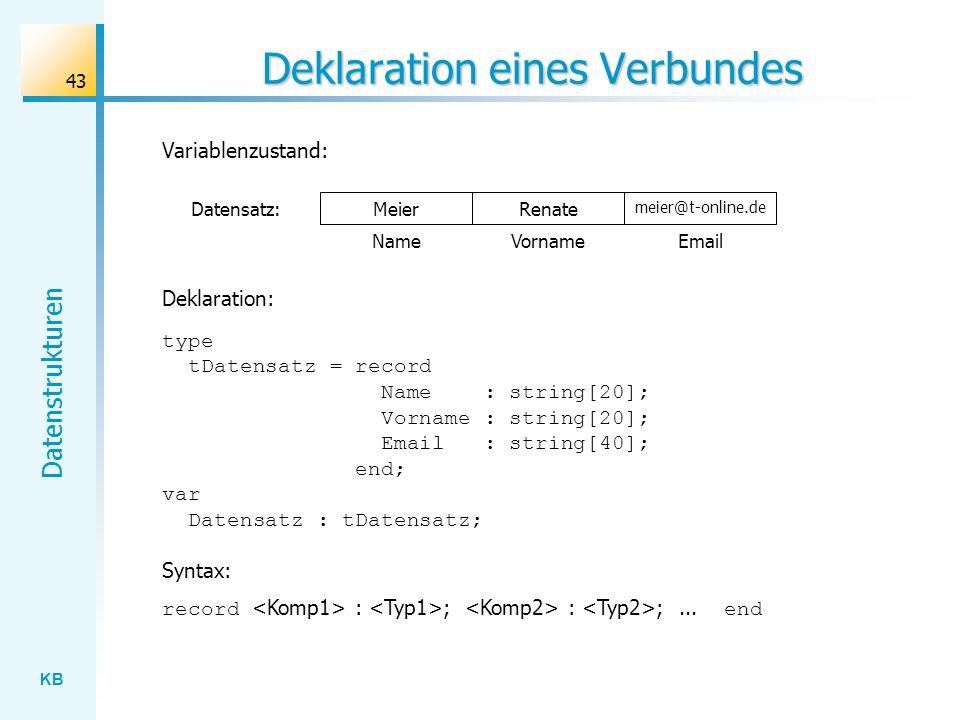 KB Datenstrukturen 43 Deklaration eines Verbundes type tDatensatz = record Name : string[20]; Vorname : string[20]; Email : string[40]; end; var Datensatz : tDatensatz; Deklaration: Variablenzustand: Syntax: record : ; : ;...