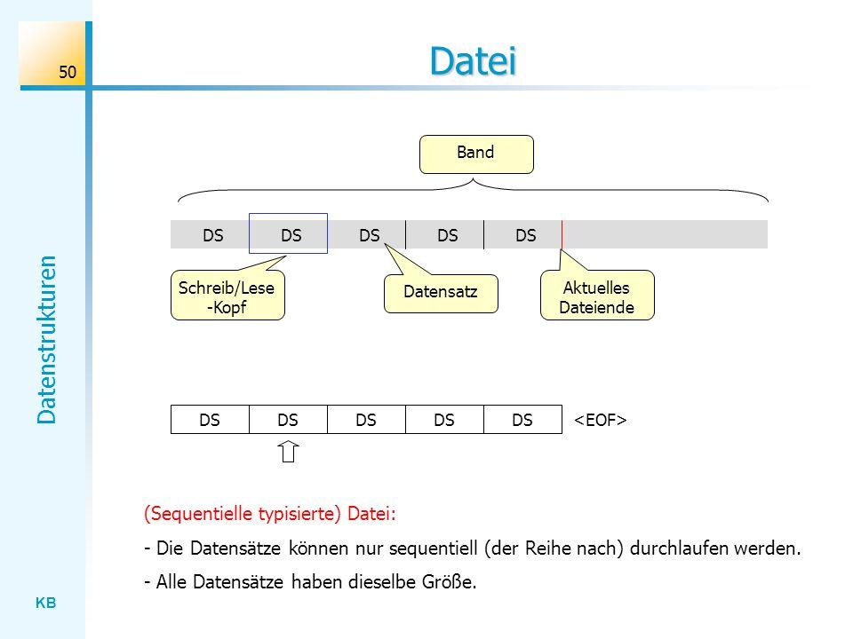 KB Datenstrukturen 50 Datei DS Band Schreib/Lese -Kopf (Sequentielle typisierte) Datei: - Die Datensätze können nur sequentiell (der Reihe nach) durchlaufen werden.