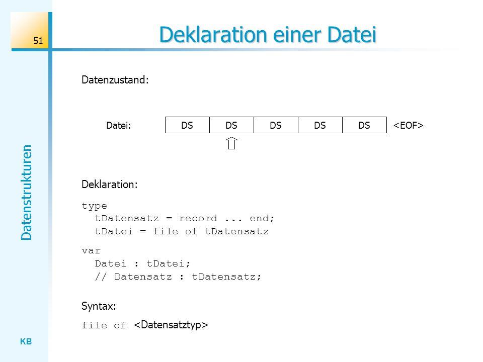 KB Datenstrukturen 51 Deklaration einer Datei DS type tDatensatz = record...