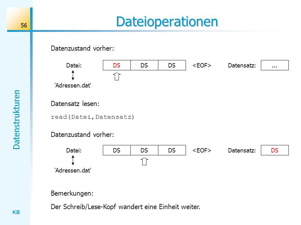 KB Datenstrukturen 56 Dateioperationen read(Datei,Datensatz) Datensatz lesen: Datenzustand vorher: Datei: Adressen.dat Der Schreib/Lese-Kopf wandert eine Einheit weiter.
