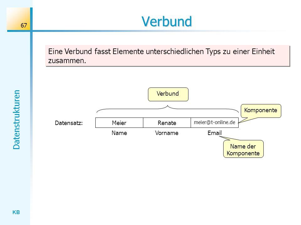 KB Datenstrukturen 67 Verbund Eine Verbund fasst Elemente unterschiedlichen Typs zu einer Einheit zusammen.
