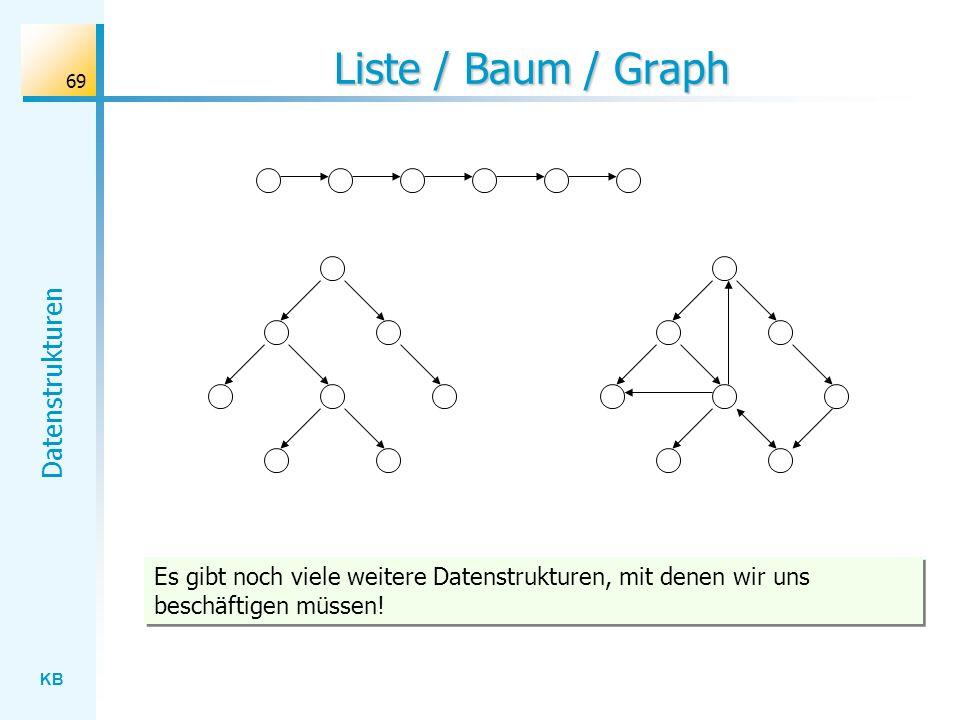 KB Datenstrukturen 69 Liste / Baum / Graph Es gibt noch viele weitere Datenstrukturen, mit denen wir uns beschäftigen müssen!