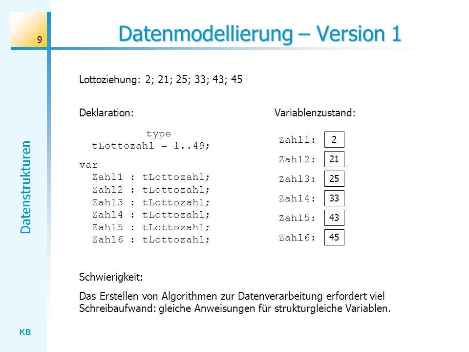 KB Datenstrukturen 9 Datenmodellierung – Version 1 Lottoziehung: 2; 21; 25; 33; 43; 45 Schwierigkeit: Das Erstellen von Algorithmen zur Datenverarbeitung erfordert viel Schreibaufwand: gleiche Anweisungen für strukturgleiche Variablen.