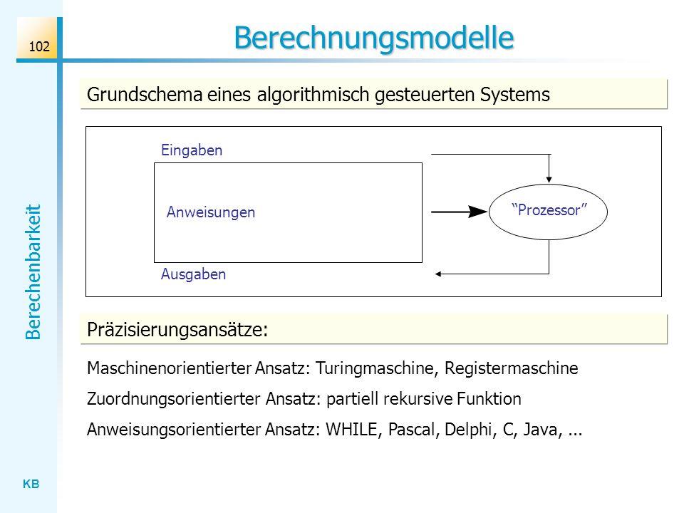 KB Berechenbarkeit 102 Berechnungsmodelle Grundschema eines algorithmisch gesteuerten Systems Prozessor Anweisungen Eingaben Ausgaben Präzisierungsans