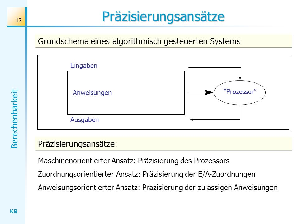 KB Berechenbarkeit 13 Präzisierungsansätze Prozessor Anweisungen Eingaben Ausgaben Grundschema eines algorithmisch gesteuerten Systems Präzisierungsan