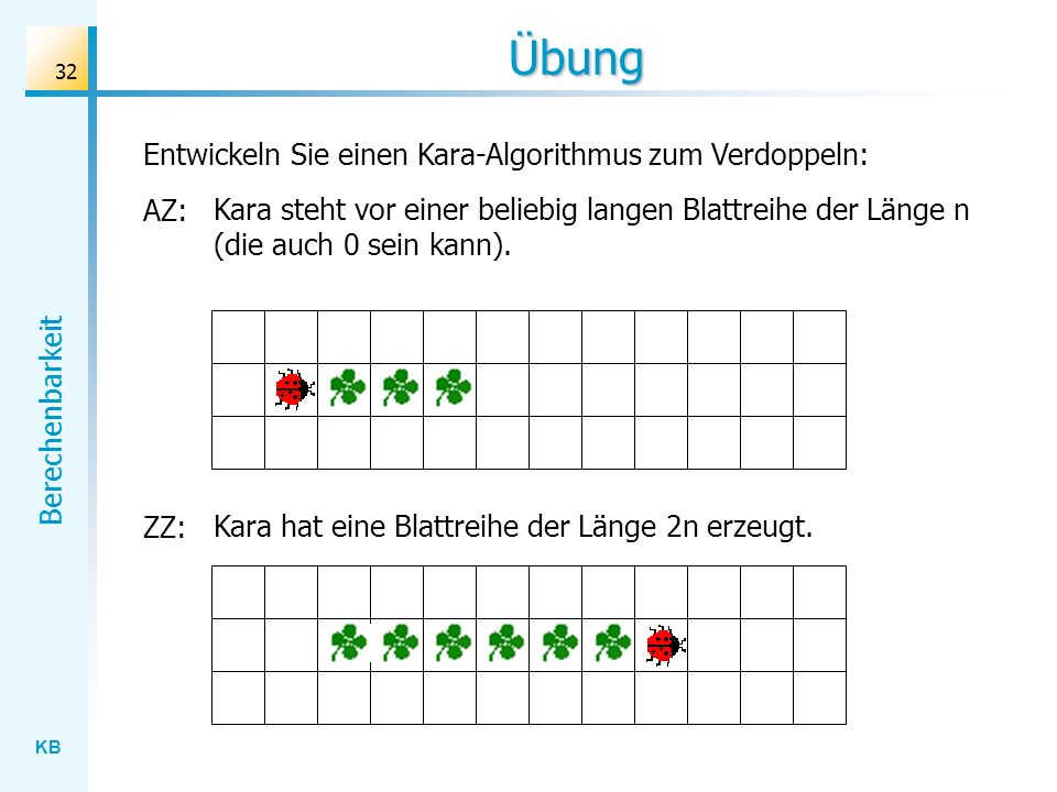 KB Berechenbarkeit 32 Übung Entwickeln Sie einen Kara-Algorithmus zum Verdoppeln: AZ: Kara steht vor einer beliebig langen Blattreihe der Länge n (die