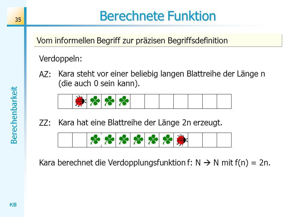 KB Berechenbarkeit 35 Berechnete Funktion Vom informellen Begriff zur präzisen Begriffsdefinition Verdoppeln: AZ: Kara steht vor einer beliebig langen