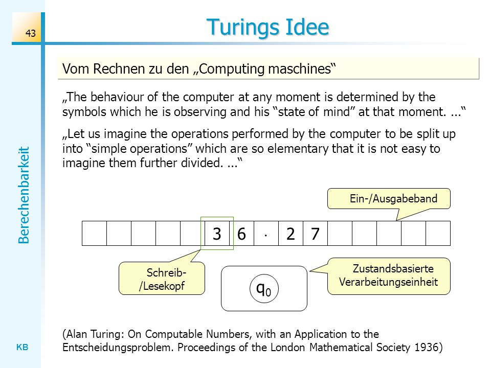 KB Berechenbarkeit 43 Turings Idee Vom Rechnen zu den Computing maschines The behaviour of the computer at any moment is determined by the symbols which he is observing and his state of mind at that moment....