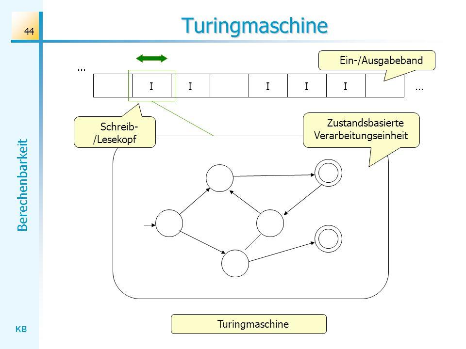 KB Berechenbarkeit 44 Turingmaschine...IIIII Turingmaschine Ein-/Ausgabeband Schreib- /Lesekopf Zustandsbasierte Verarbeitungseinheit