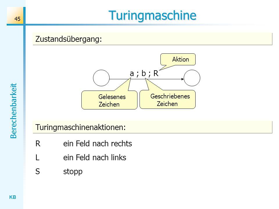 KB Berechenbarkeit 45 Turingmaschine Turingmaschinenaktionen: Rein Feld nach rechts Lein Feld nach links Sstopp Zustandsübergang: a ; b ; R Geschriebe