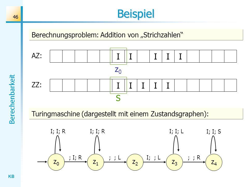 KB Berechenbarkeit 46 Beispiel Turingmaschine (dargestellt mit einem Zustandsgraphen): AZ: Berechnungsproblem: Addition von Strichzahlen IIIII ZZ: III