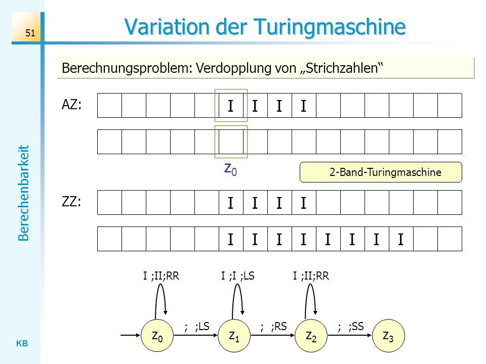 KB Berechenbarkeit 51 Variation der Turingmaschine AZ: IIII ZZ: IIII z0z0 IIIIIIII Berechnungsproblem: Verdopplung von Strichzahlen z0z0 I ;II;RR ; ;L