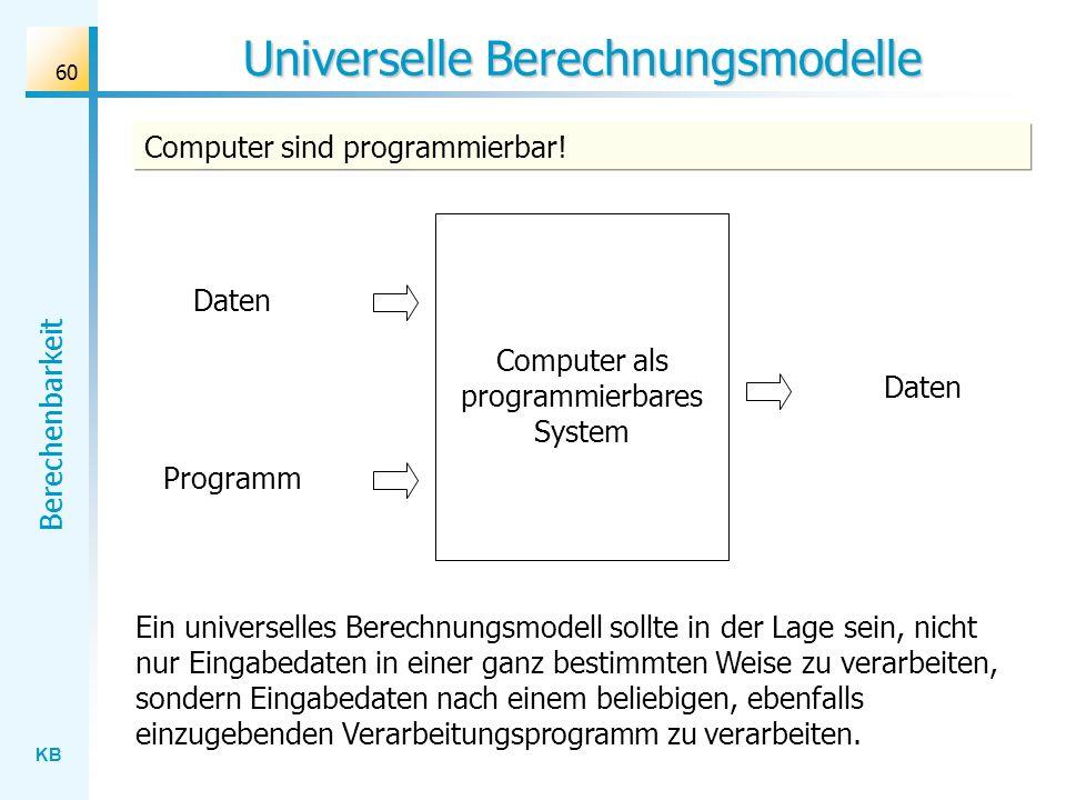 KB Berechenbarkeit 60 Universelle Berechnungsmodelle Computer sind programmierbar! Daten Programm Daten Ein universelles Berechnungsmodell sollte in d