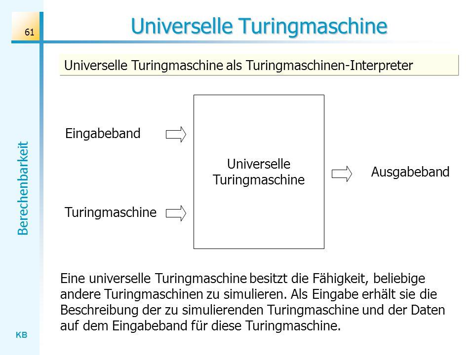 KB Berechenbarkeit 61 Universelle Turingmaschine Universelle Turingmaschine als Turingmaschinen-Interpreter Eingabeband Turingmaschine Ausgabeband Ein