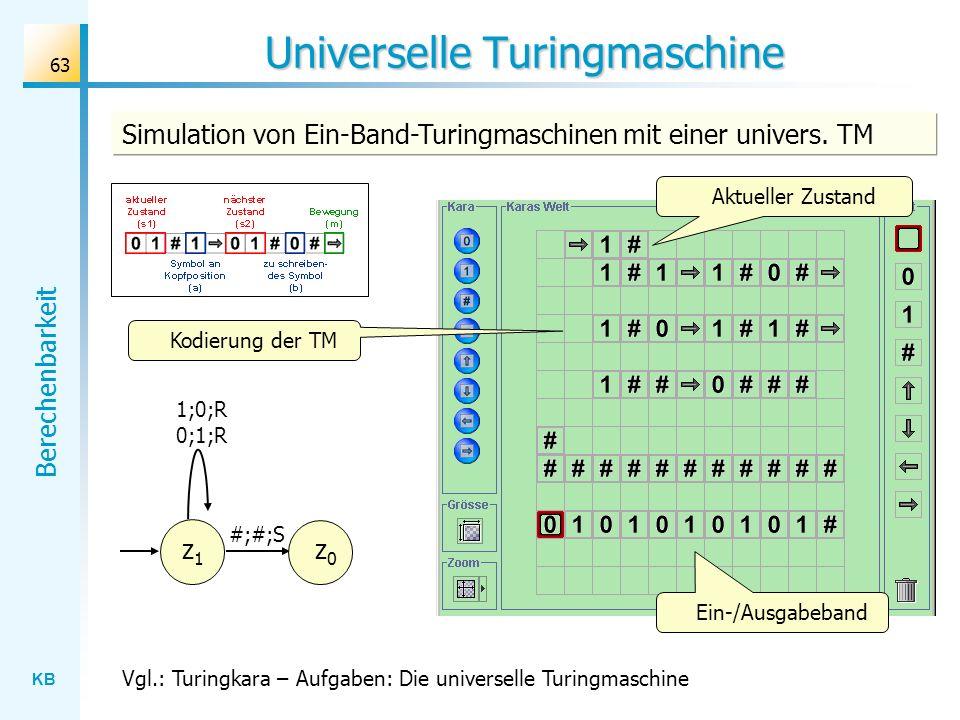 KB Berechenbarkeit 63 Universelle Turingmaschine Simulation von Ein-Band-Turingmaschinen mit einer univers. TM Kodierung der TM Ein-/Ausgabeband Vgl.: