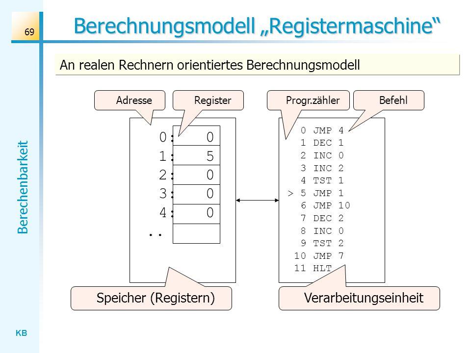 KB Berechenbarkeit 69 Berechnungsmodell Registermaschine An realen Rechnern orientiertes Berechnungsmodell 0 JMP 4 1 DEC 1 2 INC 0 3 INC 2 4 TST 1 > 5