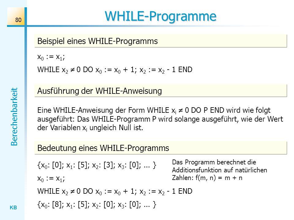 KB Berechenbarkeit 80 WHILE-Programme Ausführung der WHILE-Anweisung Eine WHILE-Anweisung der Form WHILE x i 0 DO P END wird wie folgt ausgeführt: Das
