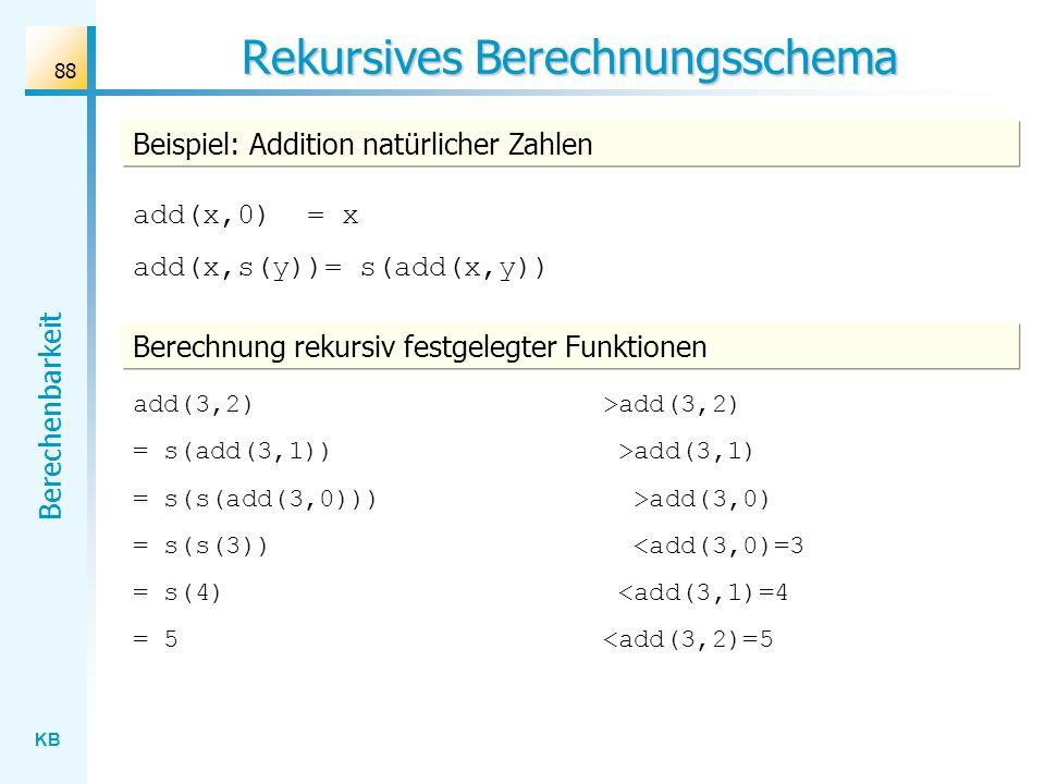 KB Berechenbarkeit 88 Rekursives Berechnungsschema Beispiel: Addition natürlicher Zahlen add(x,0) = x add(x,s(y))= s(add(x,y)) Berechnung rekursiv fes