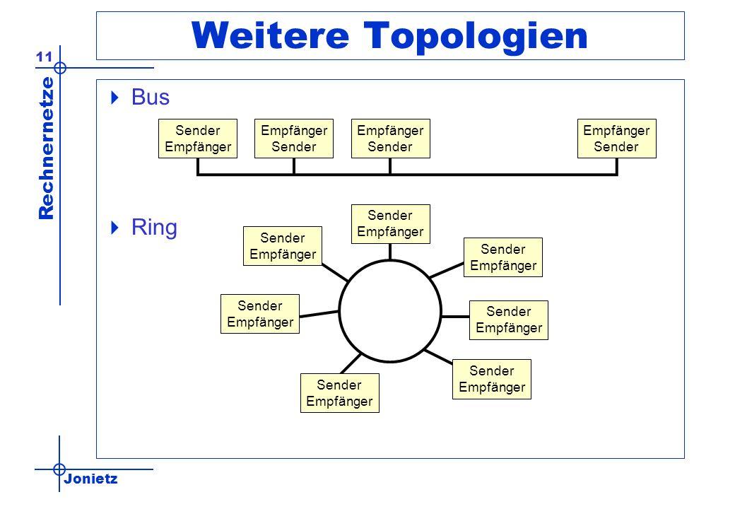 Jonietz Rechnernetze 11 Weitere Topologien Bus Ring Sender Empfänger Sender Empfänger Sender Empfänger Sender Empfänger Sender Empfänger Sender Empfän
