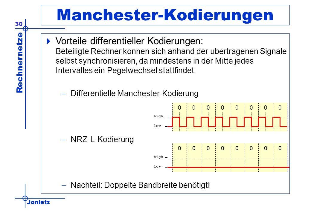 Jonietz Rechnernetze 30 Manchester-Kodierungen Vorteile differentieller Kodierungen: Beteiligte Rechner können sich anhand der übertragenen Signale selbst synchronisieren, da mindestens in der Mitte jedes Intervalles ein Pegelwechsel stattfindet: –Differentielle Manchester-Kodierung –NRZ-L-Kodierung –Nachteil: Doppelte Bandbreite benötigt.