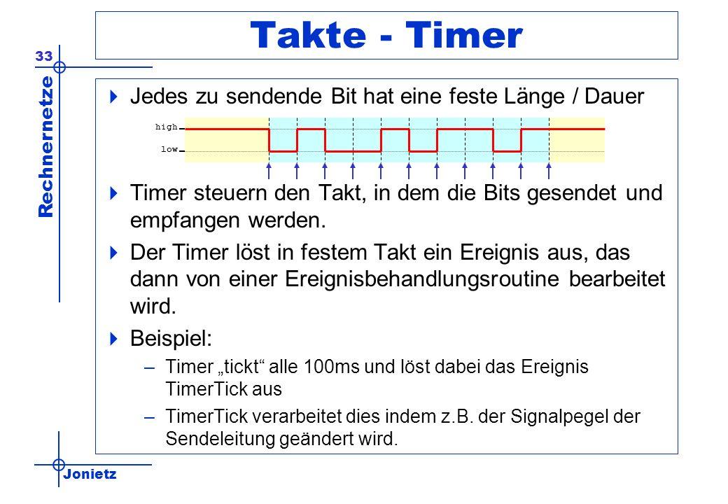 Jonietz Rechnernetze 33 Takte - Timer Jedes zu sendende Bit hat eine feste Länge / Dauer Timer steuern den Takt, in dem die Bits gesendet und empfangen werden.