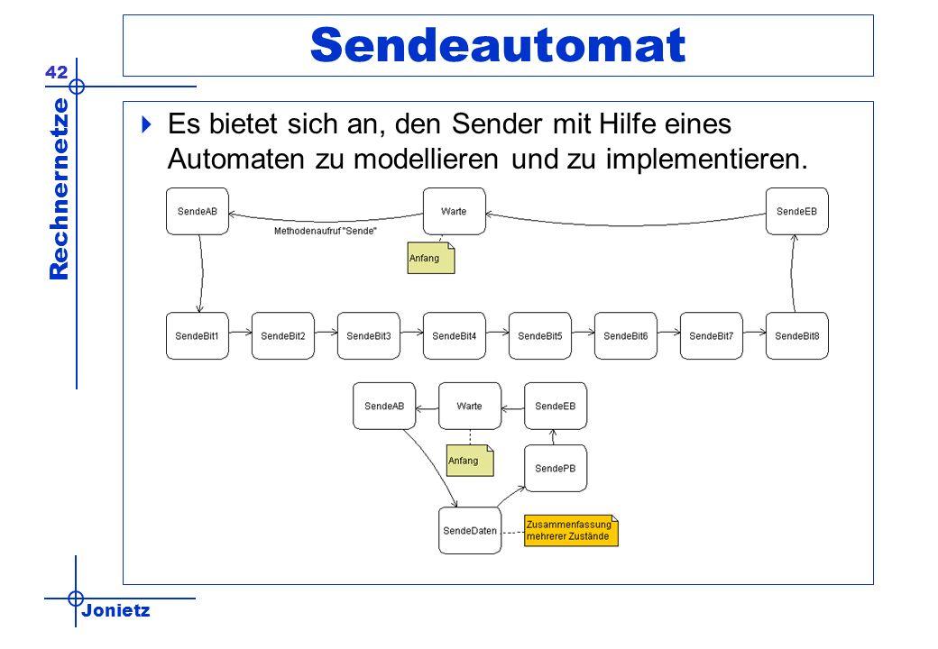Jonietz Rechnernetze 42 Sendeautomat Es bietet sich an, den Sender mit Hilfe eines Automaten zu modellieren und zu implementieren.