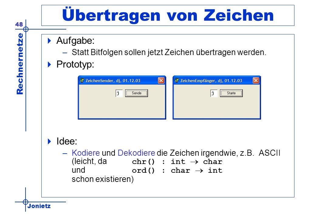 Jonietz Rechnernetze 48 Übertragen von Zeichen Aufgabe: –Statt Bitfolgen sollen jetzt Zeichen übertragen werden. Prototyp: Idee: –Kodiere und Dekodier