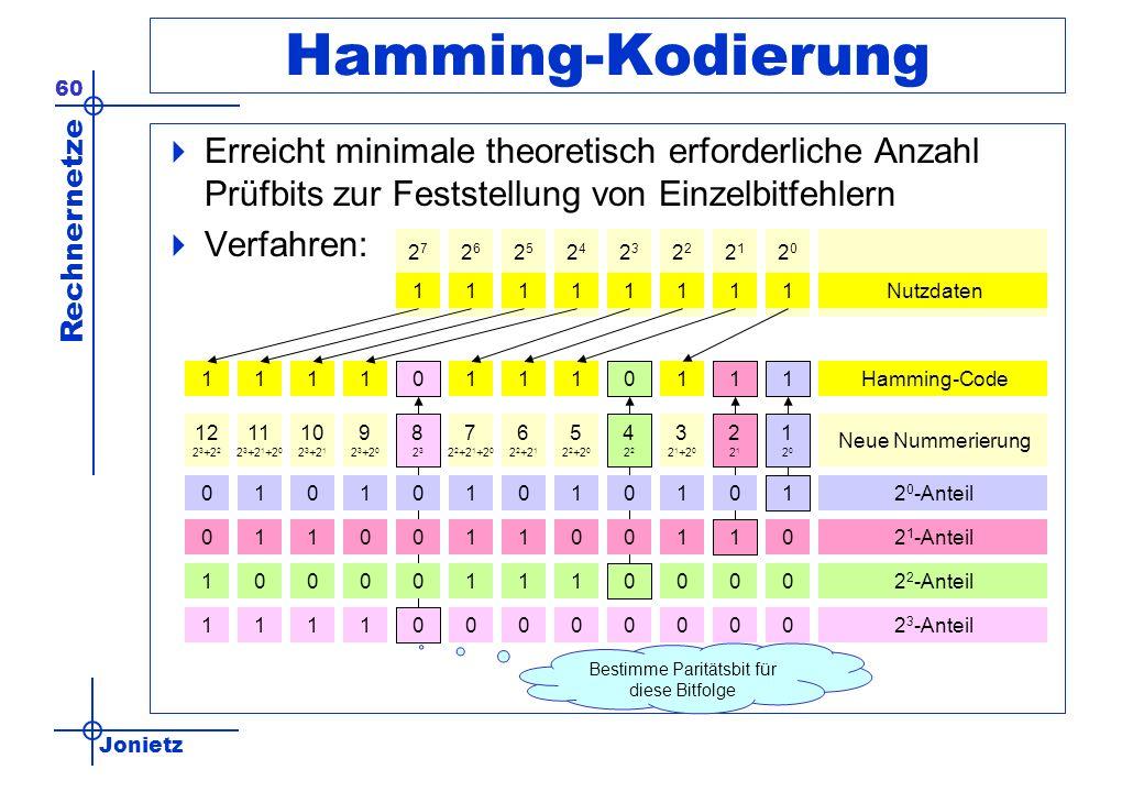 Jonietz Rechnernetze 60 2727 2626 2525 2424 23232 2121 2020 Hamming-Kodierung Erreicht minimale theoretisch erforderliche Anzahl Prüfbits zur Feststellung von Einzelbitfehlern Verfahren: 1 Nutzdaten 1111111 0 111 0 1 11 1111 0000000 0 1111 2 3 -Anteil 120120 221221 3 2 1 +2 0 4224222 5 2 2 +2 0 6 2 2 +2 1 7 2 2 +2 1 +2 0 823823 9 2 3 +2 0 10 2 3 +2 1 11 2 3 +2 1 +2 0 12 2 3 +2 2 1 01010101010 2 0 -Anteil Neue Nummerierung 0 1 1001100110 2 1 -Anteil 000 0 11100001 2 2 -Anteil Hamming-Code Bestimme Paritätsbit für diese Bitfolge