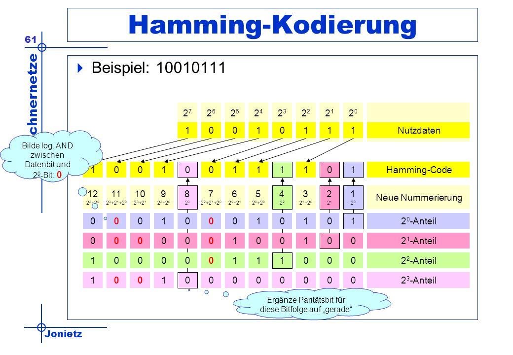 Jonietz Rechnernetze 61 2727 2626 2525 2424 23232 2121 2020 Hamming-Kodierung Beispiel: 10010111 1 Nutzdaten 0010111 0 011 1 1 01 0011 0000000 0 1001 2 3 -Anteil 120120 221221 3 2 1 +2 0 4224222 5 2 2 +2 0 6 2 2 +2 1 7 2 2 +2 1 +2 0 823823 9 2 3 +2 0 10 2 3 +2 1 11 2 3 +2 1 +2 0 12 2 3 +2 2 1 01010001000 2 0 -Anteil Neue Nummerierung 0 0 1001000000 2 1 -Anteil 000 1 11000001 2 2 -Anteil Hamming-Code Ergänze Paritätsbit für diese Bitfolge auf gerade Bilde log.