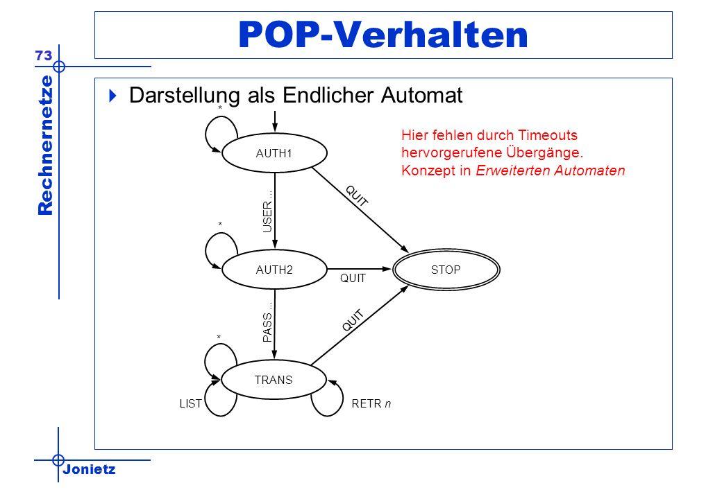 Jonietz Rechnernetze 73 POP-Verhalten Darstellung als Endlicher Automat AUTH1 AUTH2 TRANS * * * LISTRETR n QUIT USER...