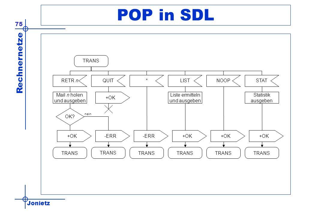 Jonietz Rechnernetze 75 POP in SDL +OK Mail n holen und ausgeben TRANS QUITRETR n OK? TRANS -ERR * TRANS -ERR nein +OK LIST Liste ermitteln und ausgeb