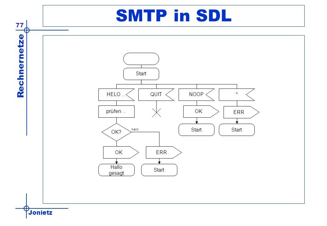 Jonietz Rechnernetze 77 SMTP in SDL OK prüfen... Start NOOPQUITHELO... Start OK? Hallo gesagt Start ERR OK * Start ERR nein