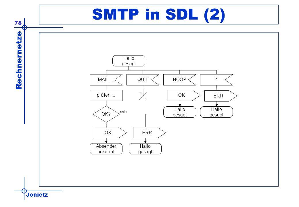 Jonietz Rechnernetze 78 SMTP in SDL (2) OK prüfen... Hallo gesagt NOOPQUITMAIL... Hallo gesagt OK? Absender bekannt Hallo gesagt ERR OK * Hallo gesagt