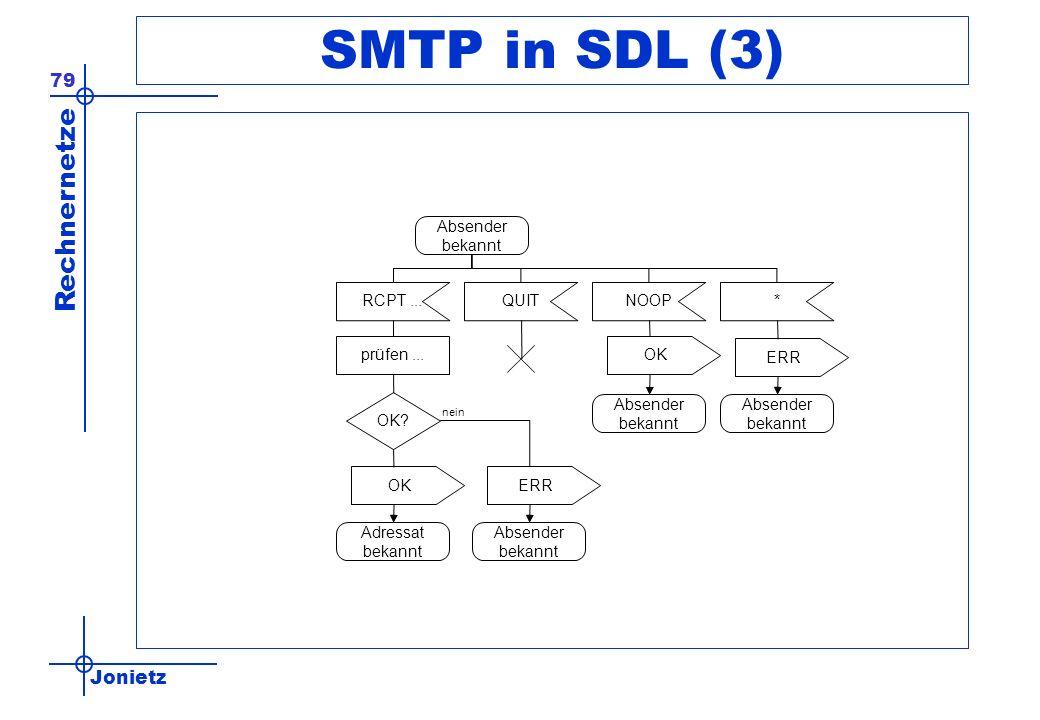 Jonietz Rechnernetze 79 SMTP in SDL (3) OK prüfen... Absender bekannt NOOPQUITRCPT... Absender bekannt OK? Adressat bekannt Absender bekannt ERR OK *