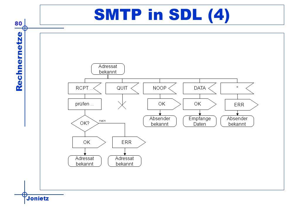 Jonietz Rechnernetze 80 SMTP in SDL (4) OK prüfen... Adressat bekannt NOOPQUITRCPT... Absender bekannt OK? Adressat bekannt ERR OK * Absender bekannt