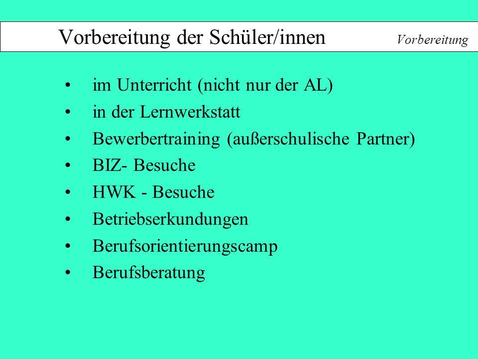 Vorbereitung der Schüler/innen Vorbereitung im Unterricht (nicht nur der AL) in der Lernwerkstatt Bewerbertraining (außerschulische Partner) BIZ- Besu