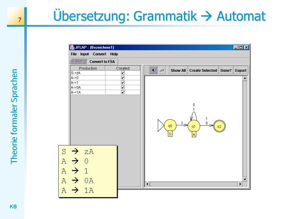 KB Theorie formaler Sprachen 8 Übersetzung: Automat Grammatik B A 0B A 1B S zA A 1A A 0A