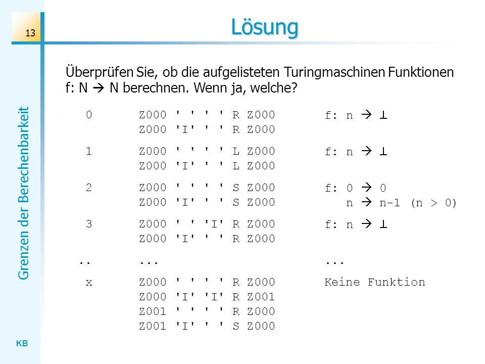 KB Grenzen der Berechenbarkeit 13 Lösung Überprüfen Sie, ob die aufgelisteten Turingmaschinen Funktionen f: N N berechnen. Wenn ja, welche? f: n f: 0