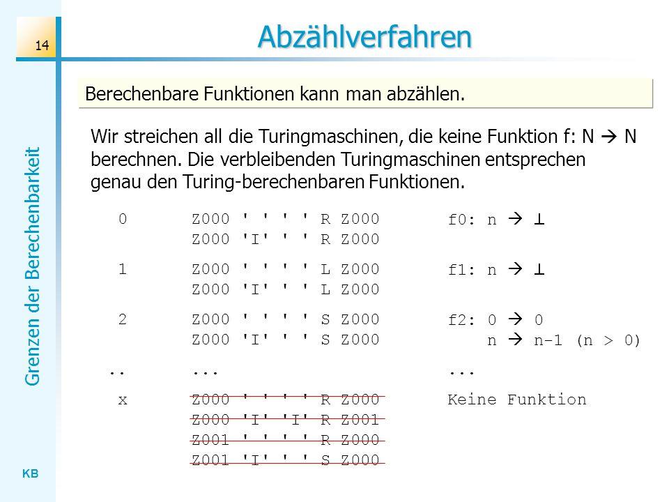 KB Grenzen der Berechenbarkeit 14 Abzählverfahren Berechenbare Funktionen kann man abzählen. Wir streichen all die Turingmaschinen, die keine Funktion